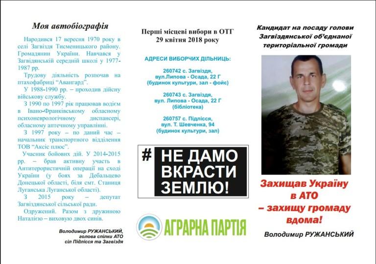 Аграрна партія отримала друге місце на виборах в ОТГ на Прикарпатті, – Денис Іваненко