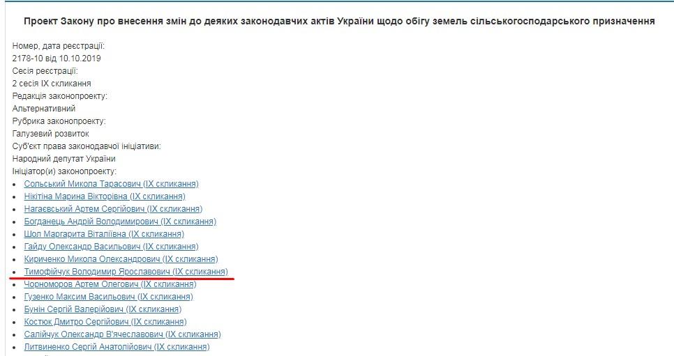 Дядько прикарпатського нардепа Тимофійчука «виступив» проти його скандального законопроекту про продаж землі